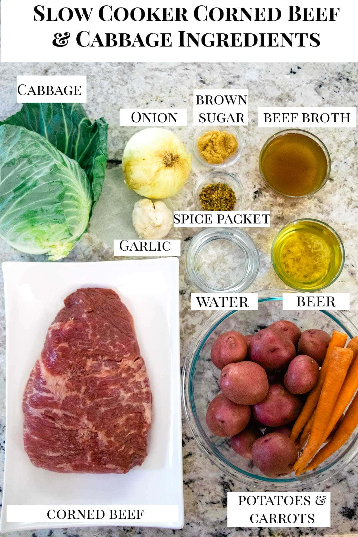 Slow cooker corned beef and cabbage ingredient list image.